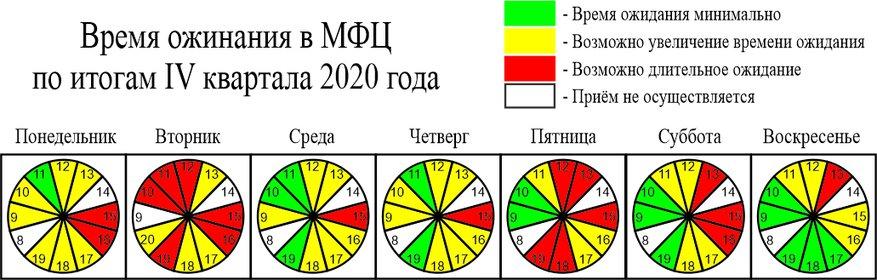 Время ожидания IV 2020.jpg